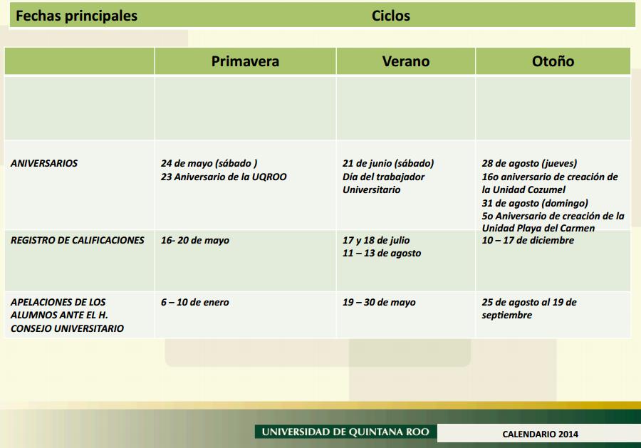 calendario escolar uqroo 2014