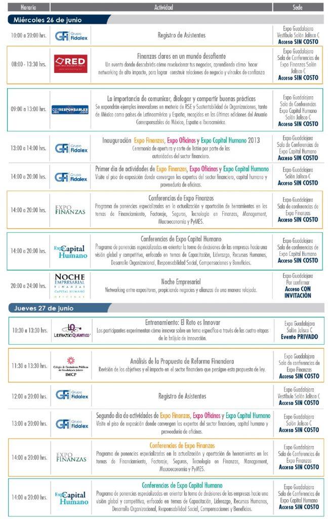 expo finanzas 2013
