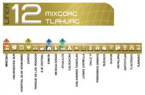 estaciones linea 12