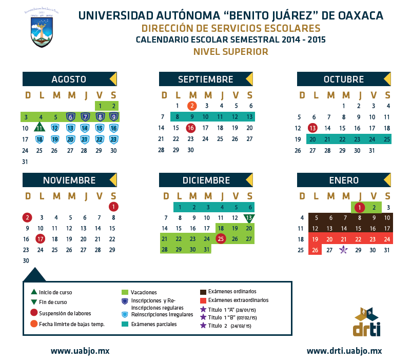 UABJO 2014-2015