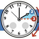 horario de verano 2014