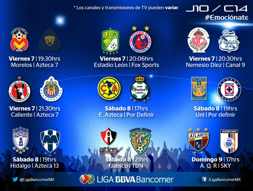 Tabla General Liga Mx 2014 | New Style for 2016-2017