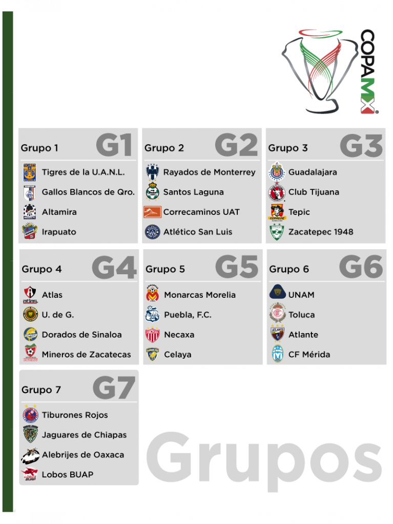 Grupos-Copa-MX-2014