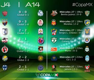 resultados copa mx 2014
