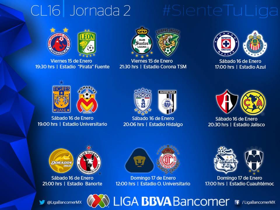 Cómo se juega el Torneo Clausura 2016 en la LIGA Bancomer MX?