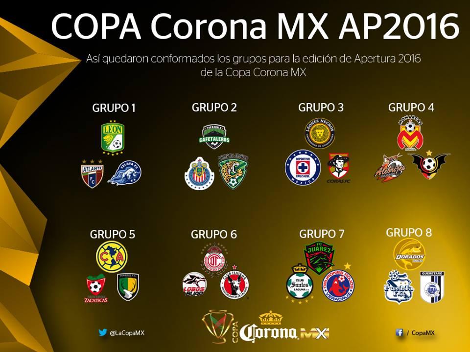 Copa Corona MX Apertura 2016 - CalendarioLaboral.com.mx
