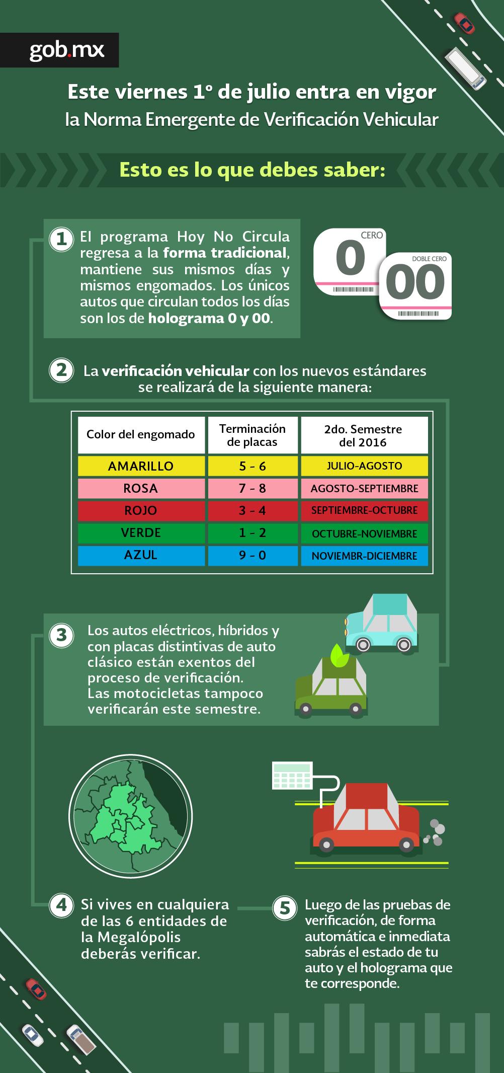 Calendario Verificación Vehicular 2018 - CalendarioLaboral.com.mx