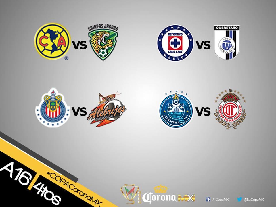 copa-corona-mx-apertura-2016