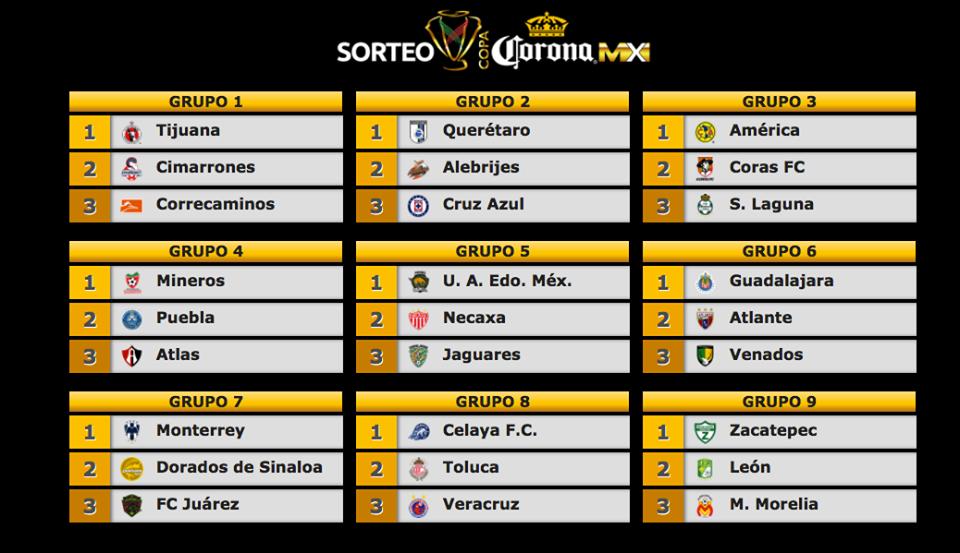 copa-corona-mx-clausura-2017-jpg